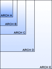 Drawing Size Reference Table Architectural And Engineering
