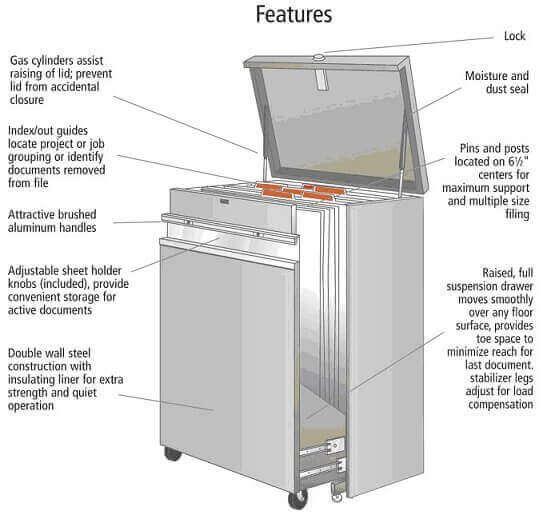 Safco Masterfile High Density Blueprint Storage Solution EngineerSupply